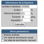 simulador hipotecas